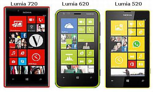 Bạn băn khoăn điều gì khi mua một chiếc Lumia tầm trung